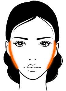 CQD Rejuvenecimiento facial ácido hialurónico - Óvalo facial
